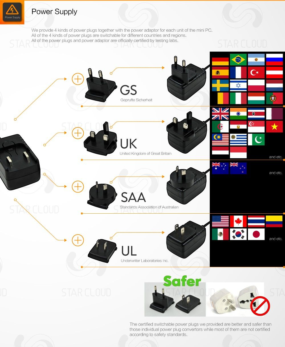 Power Supply We provide 4 kinds of power plugs together with the power adaptor for each unit of the mini PC. All of the 4 kinds of power plugs are switchable for different countries and regions. All of the power plugs and power adaptor are officially certified by testing labs. Geprufte	Sicherheit Safer The certified switchable power plugs we provided are better and safer than those individual power plug convertors while most of them are not certified according to safety standards.