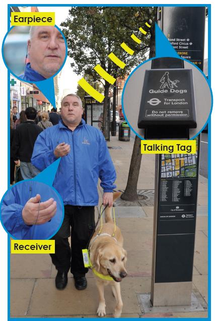 RFID-system dla ludzi z wadami wzroku