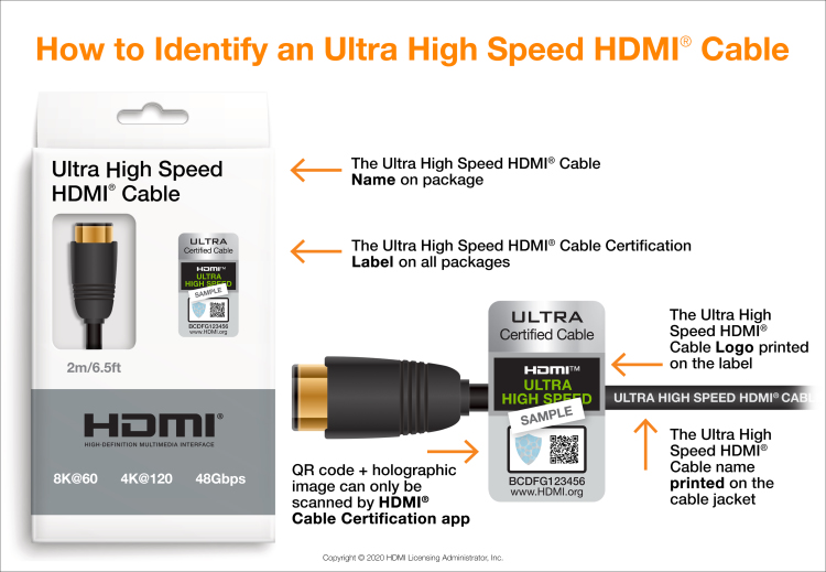 UHS Cable Identification